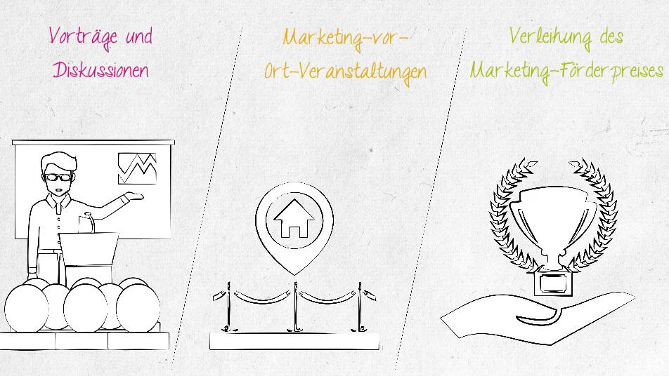 Marketingclub-MG: Mitgliedergewinnung