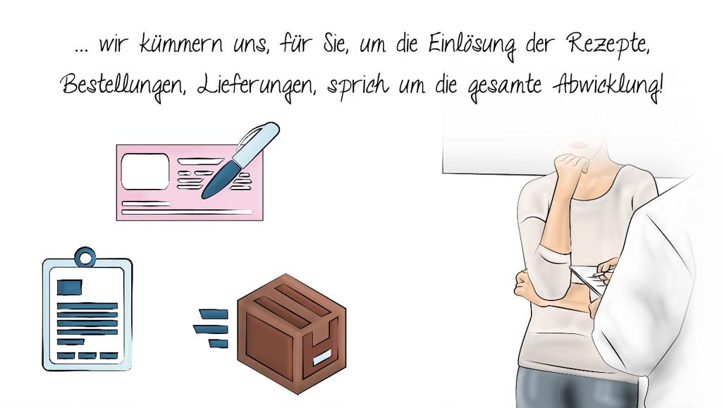 Sanitätshaus Hofmeister: Pflegezeit